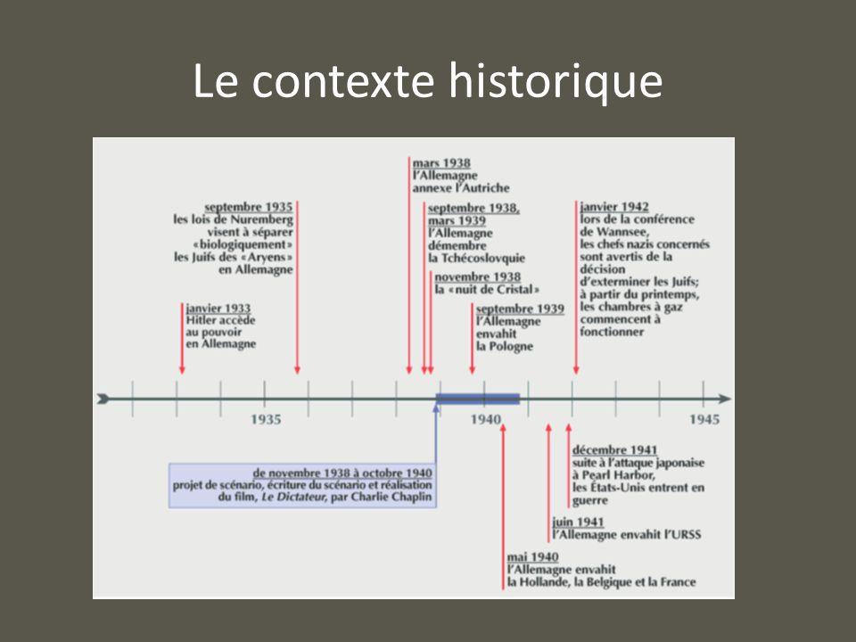 Le contexte historique