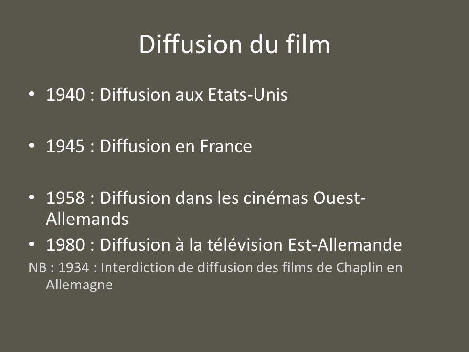Diffusion du film 1940 : Diffusion aux Etats-Unis