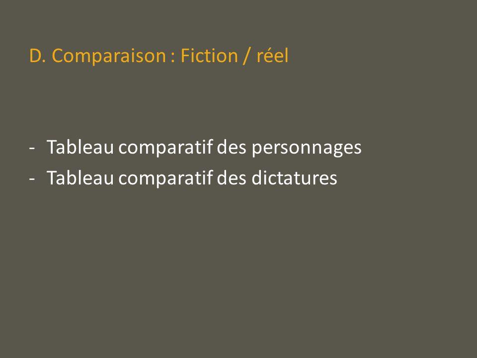 D. Comparaison : Fiction / réel