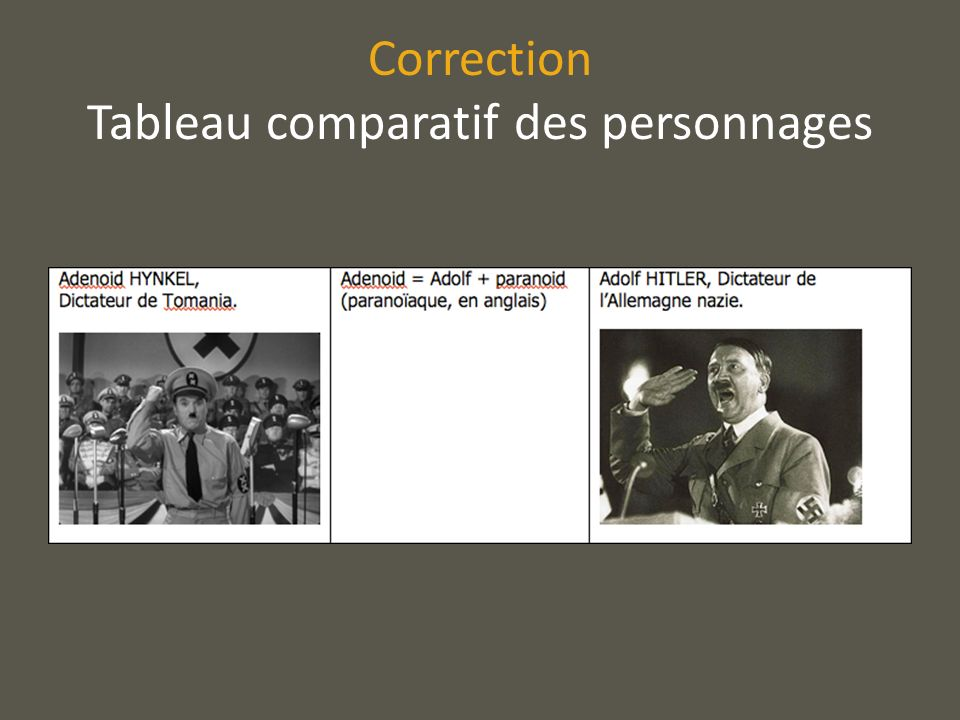 Correction Tableau comparatif des personnages