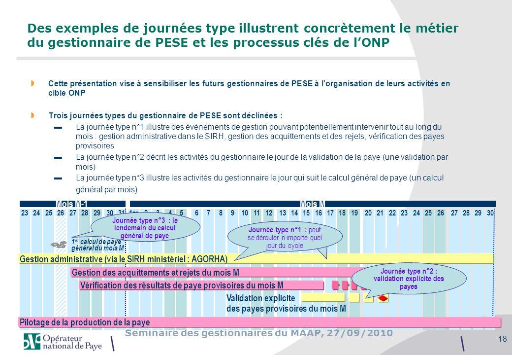 Des exemples de journées type illustrent concrètement le métier du gestionnaire de PESE et les processus clés de l'ONP