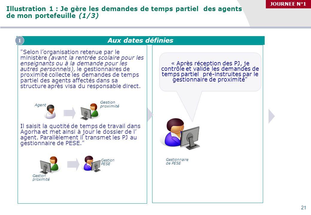 JOURNEE N°1 Illustration 1 : Je gère les demandes de temps partiel des agents de mon portefeuille (1/3)