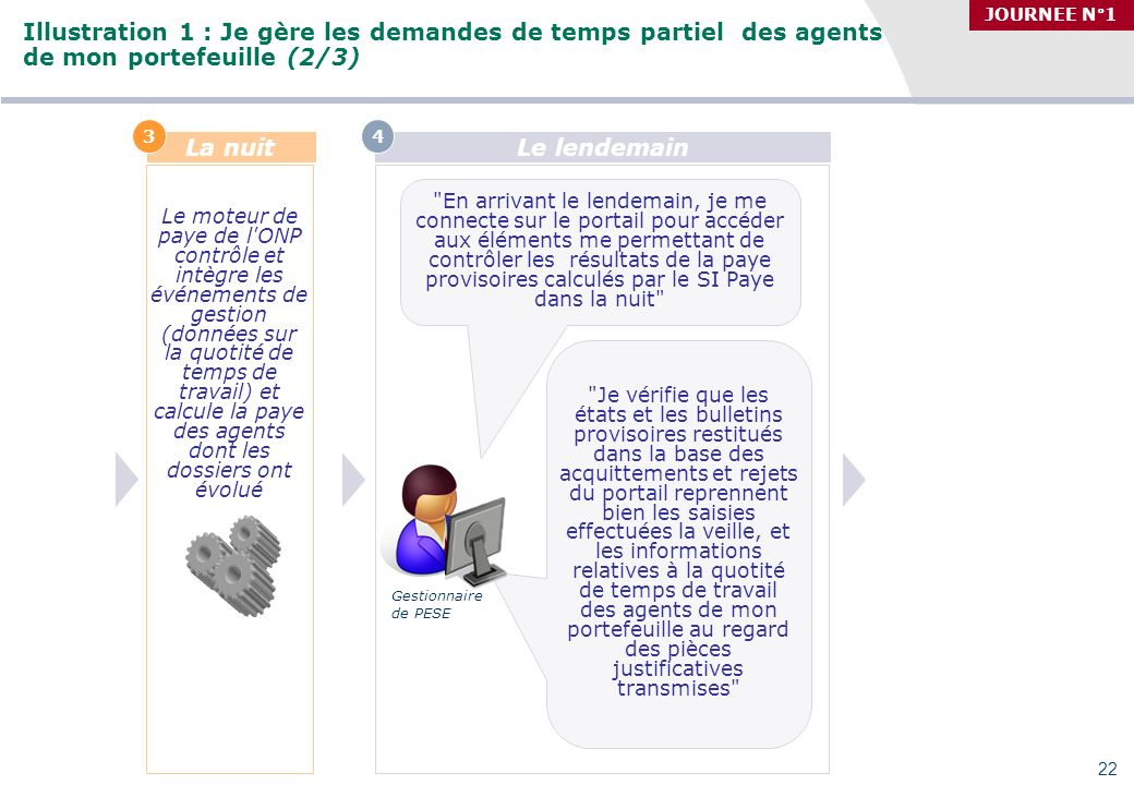 JOURNEE N°1 Illustration 1 : Je gère les demandes de temps partiel des agents de mon portefeuille (2/3)