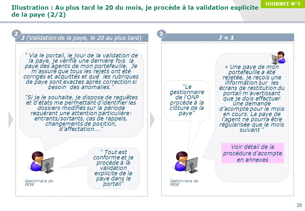 Illustration : Au plus tard le 20 du mois, je procède à la validation explicite de la paye (2/2)