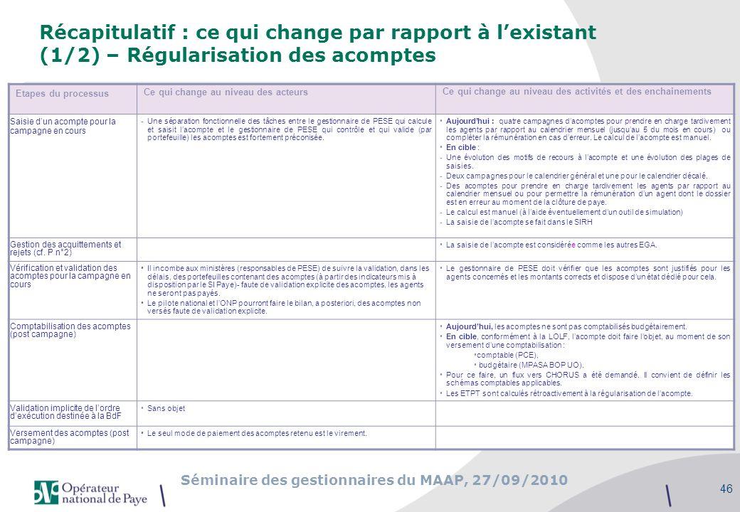 Récapitulatif : ce qui change par rapport à l'existant (1/2) – Régularisation des acomptes
