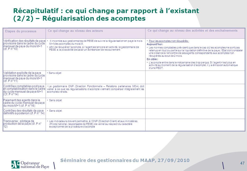 Récapitulatif : ce qui change par rapport à l'existant (2/2) – Régularisation des acomptes