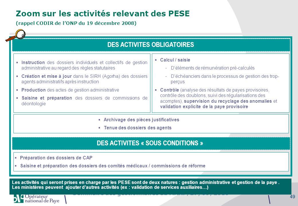 DES ACTIVITES OBLIGATOIRES DES ACTIVITES « SOUS CONDITIONS »