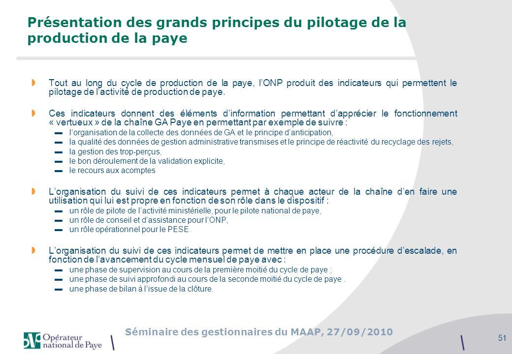 Présentation des grands principes du pilotage de la production de la paye
