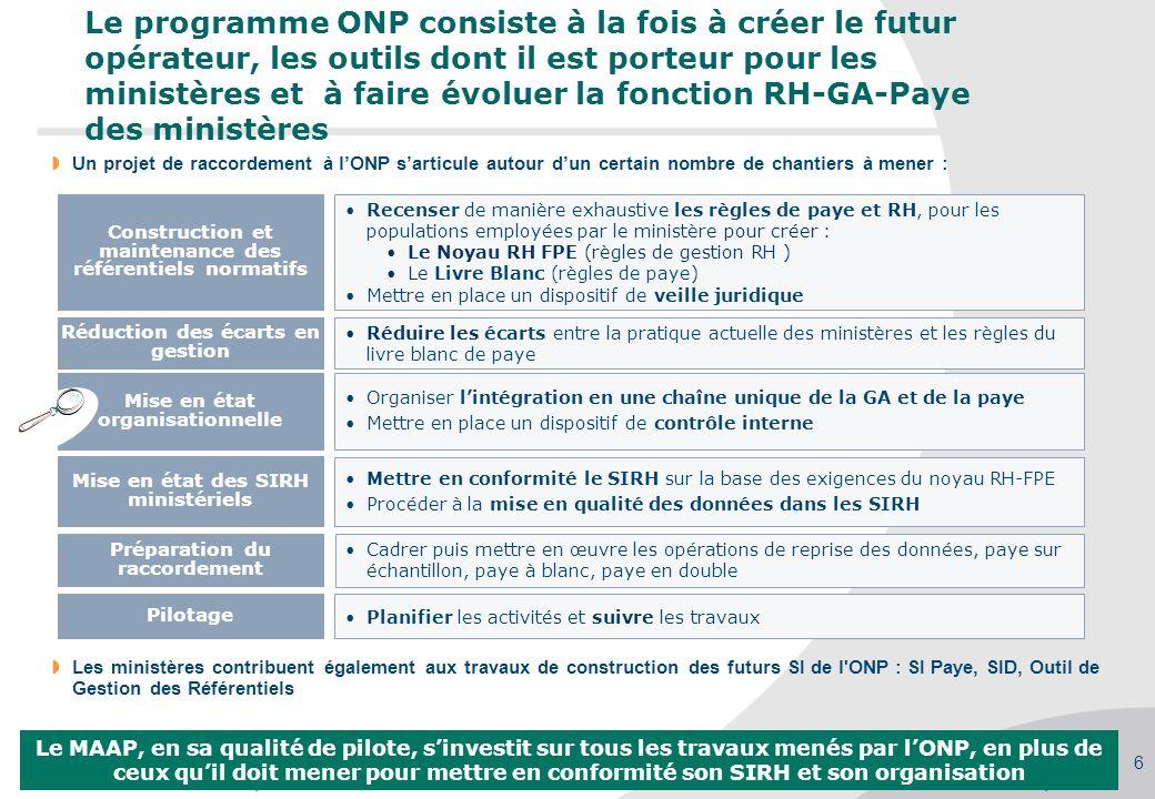 Le programme ONP consiste à la fois à créer le futur opérateur, les outils dont il est porteur pour les ministères et à faire évoluer la fonction RH-GA-Paye des ministères