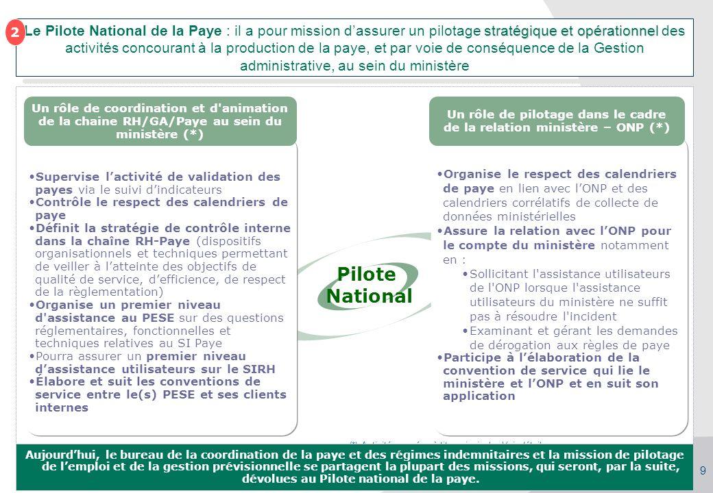 Un rôle de pilotage dans le cadre de la relation ministère – ONP (*)