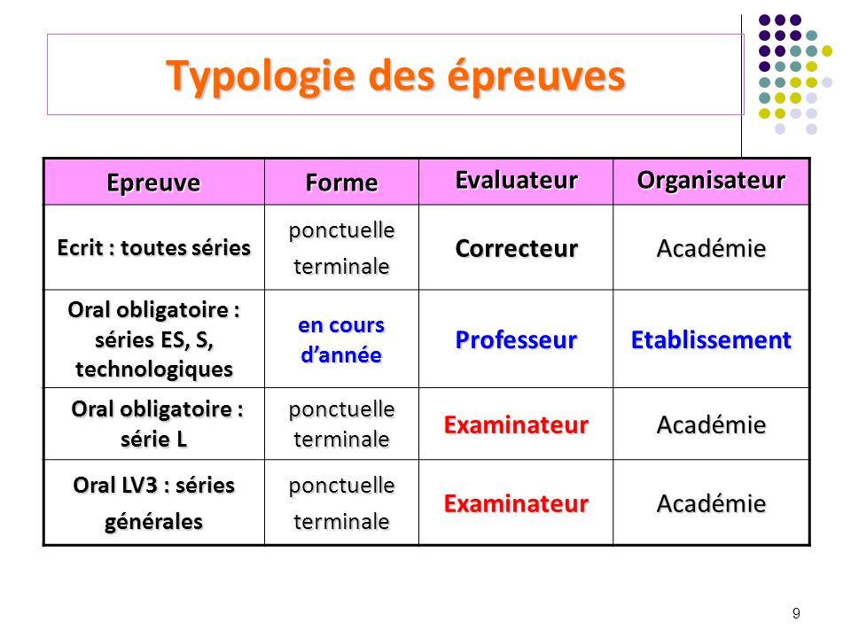 Typologie des épreuves