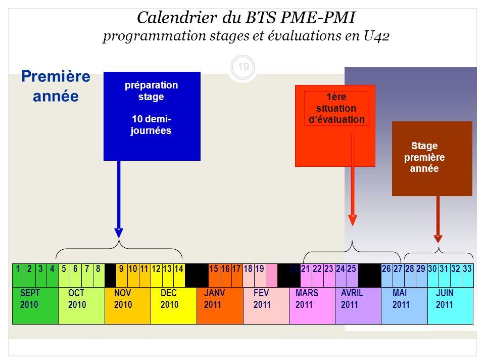 Calendrier du BTS PME-PMI programmation stages et évaluations en U42