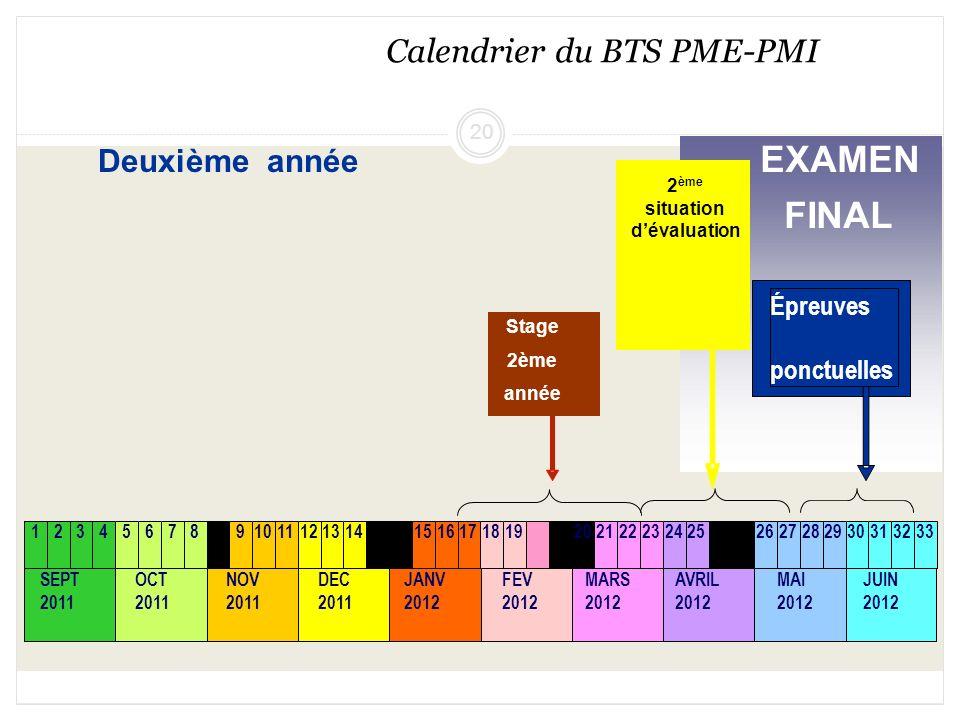 Calendrier du BTS PME-PMI