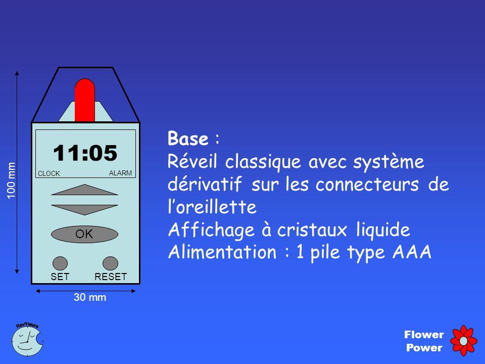 11:05 OK. SET. RESET. CLOCK. ALARM. 100 mm. 30 mm. Base : Réveil classique avec système dérivatif sur les connecteurs de l'oreillette.
