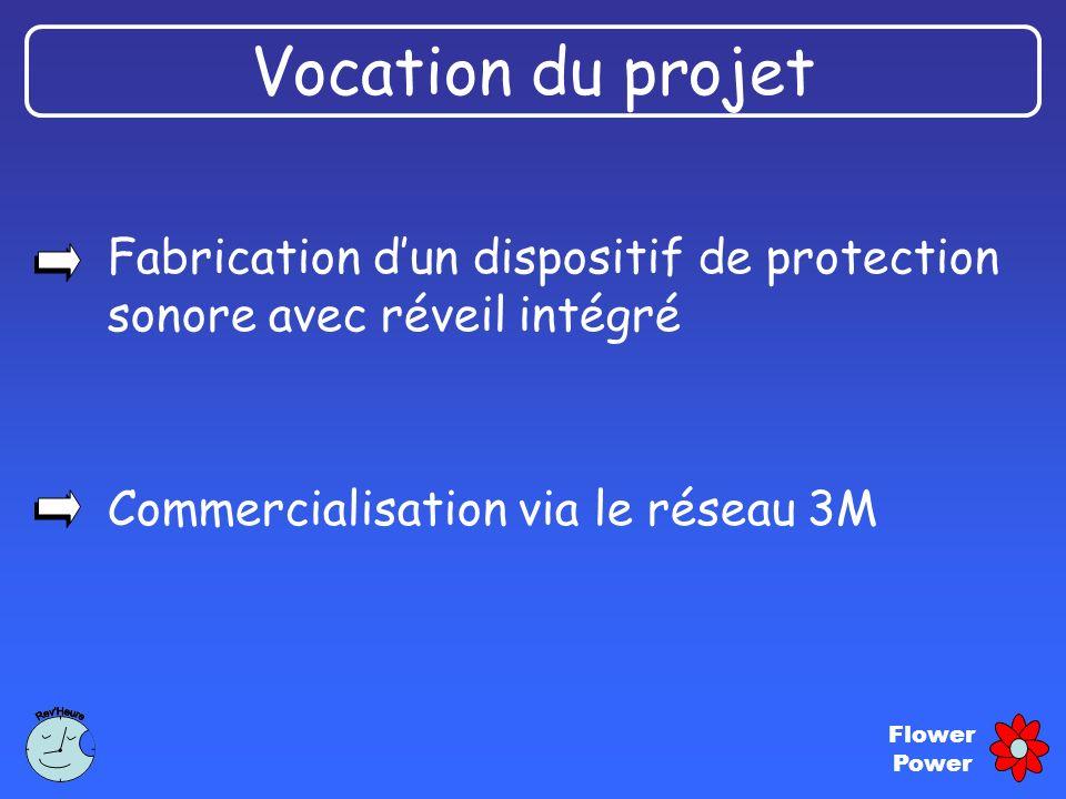 Vocation du projet Fabrication d'un dispositif de protection sonore avec réveil intégré.