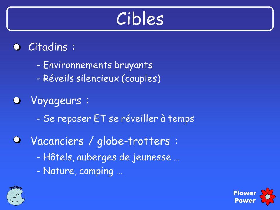 Cibles Citadins : Voyageurs : Vacanciers / globe-trotters :
