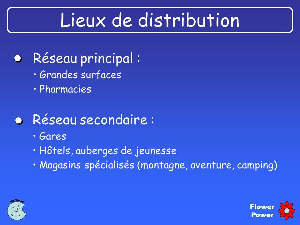 Lieux de distribution Réseau principal : Réseau secondaire :
