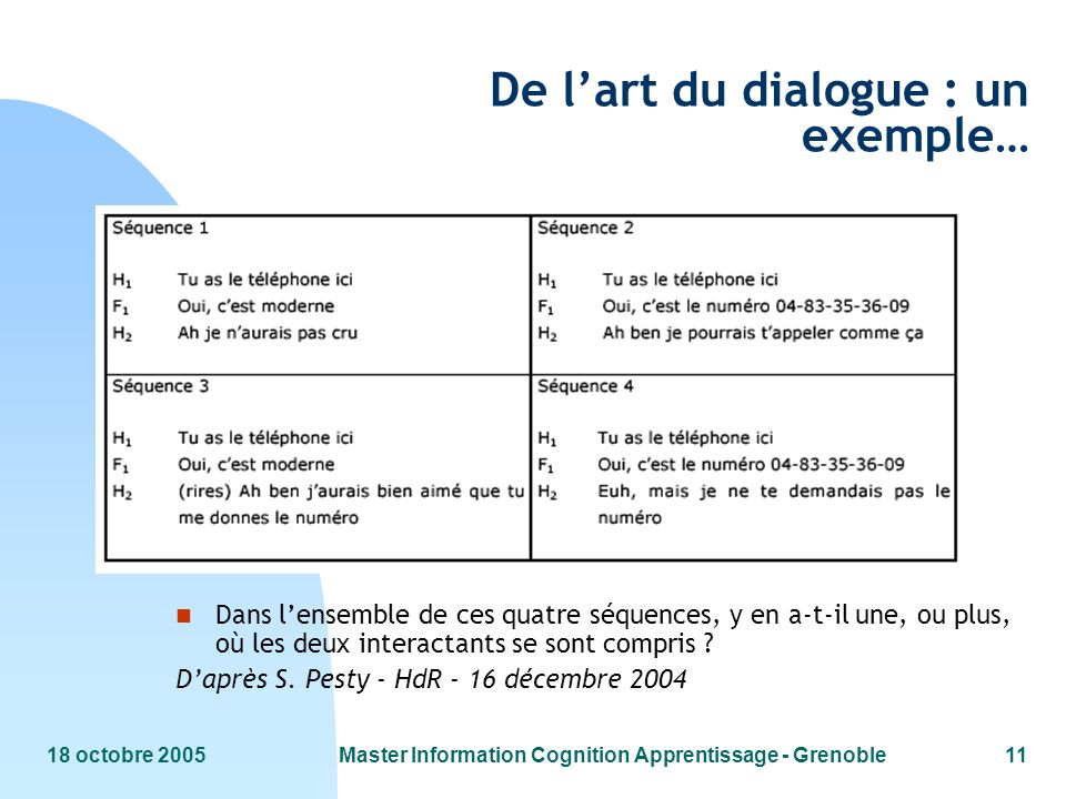 De l'art du dialogue : un exemple…