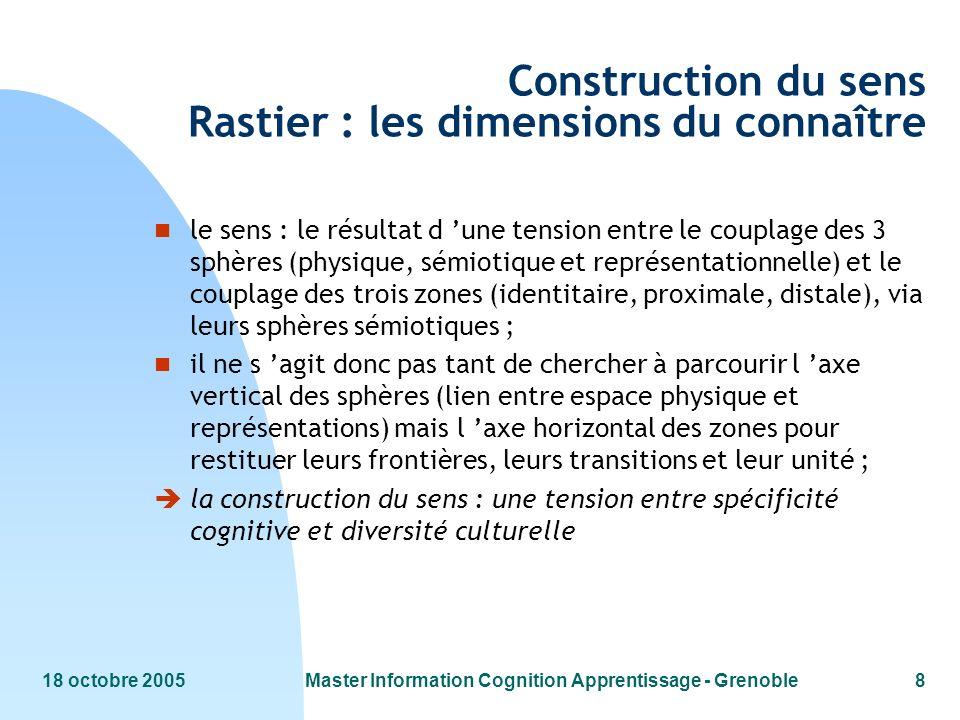 Construction du sens Rastier : les dimensions du connaître