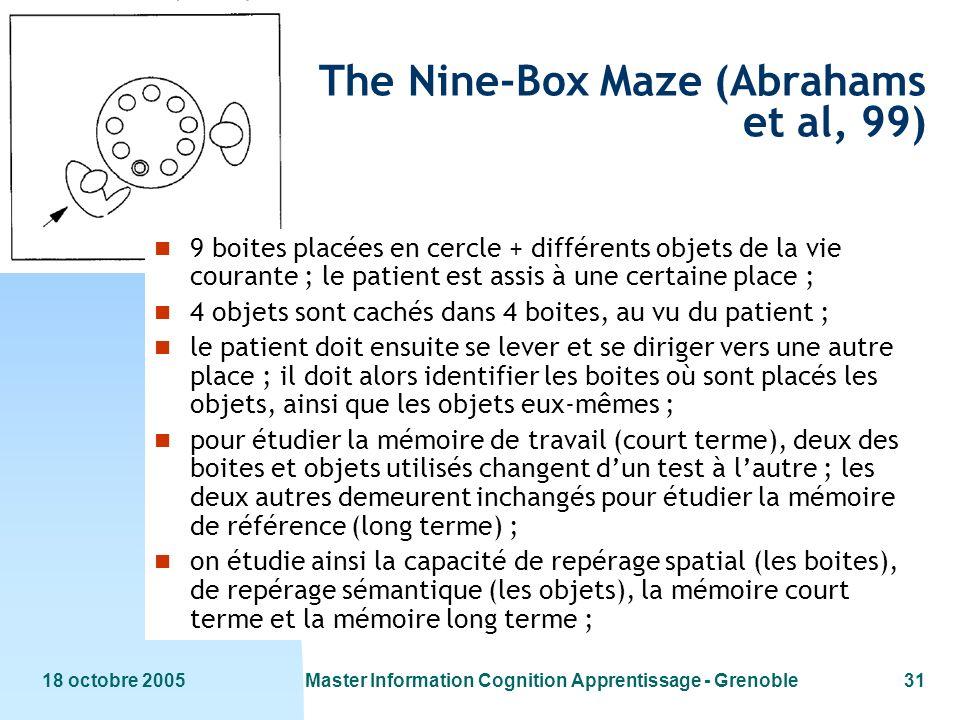 The Nine-Box Maze (Abrahams et al, 99)