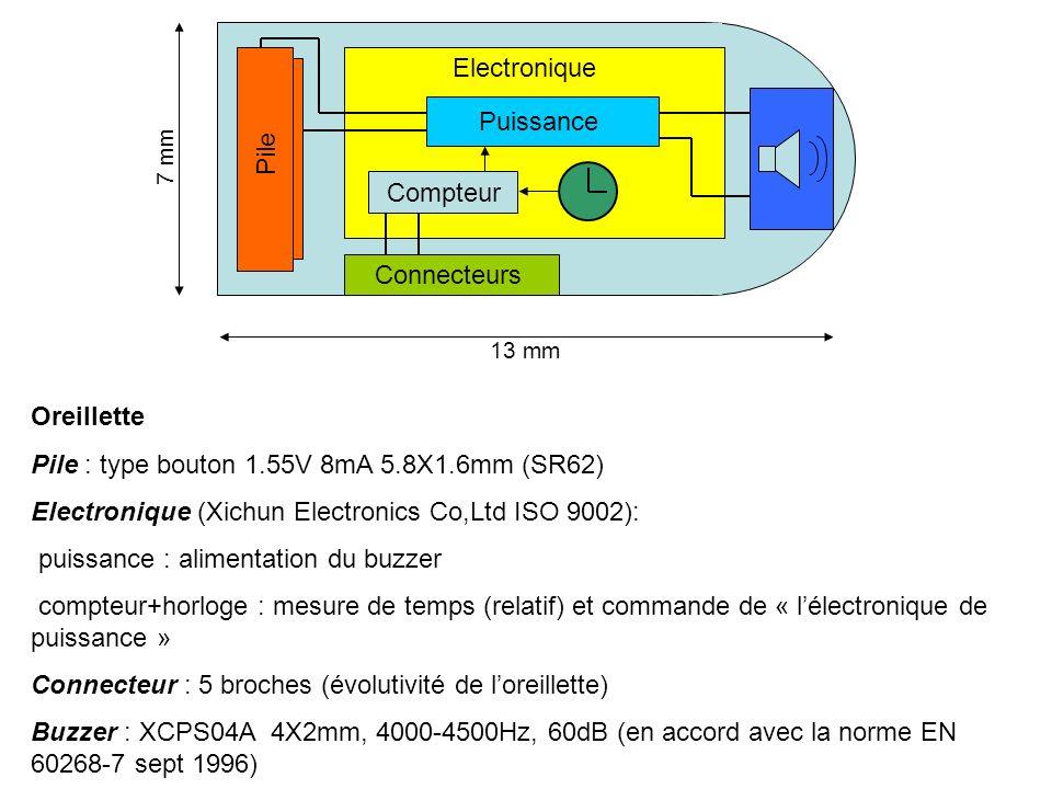 Pile : type bouton 1.55V 8mA 5.8X1.6mm (SR62)