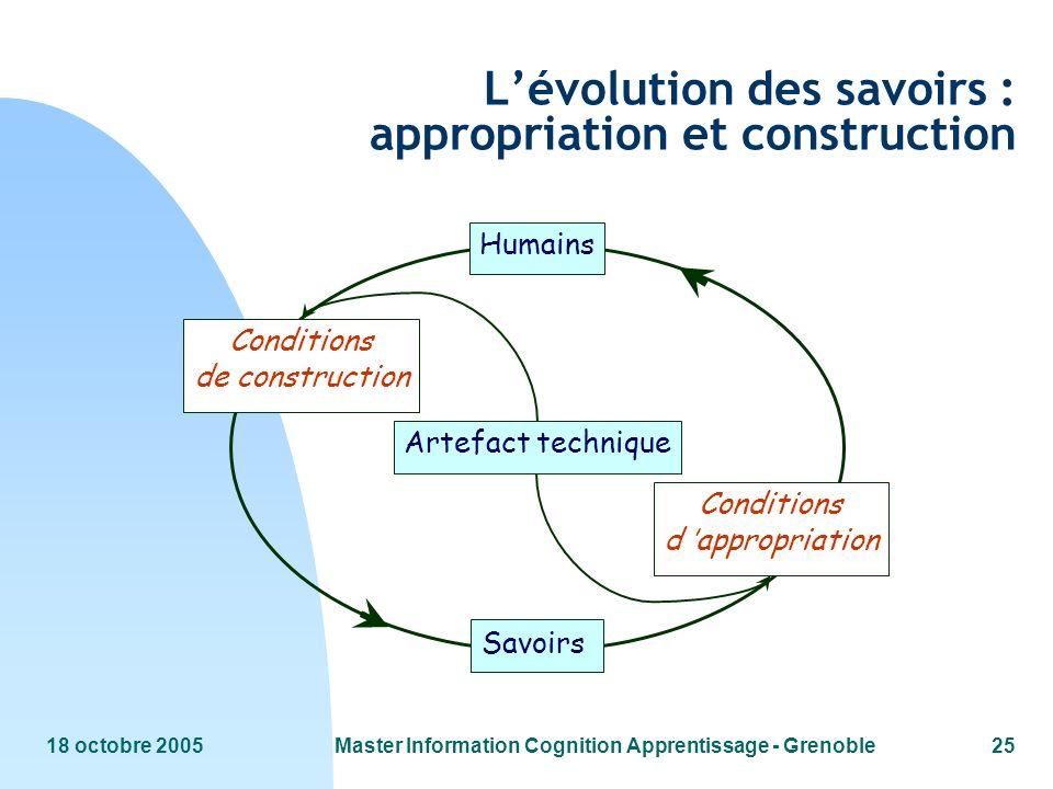 L'évolution des savoirs : appropriation et construction