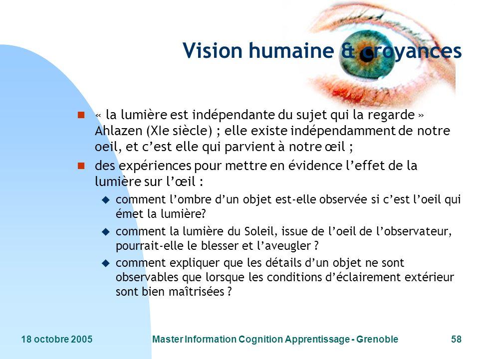 Vision humaine & croyances