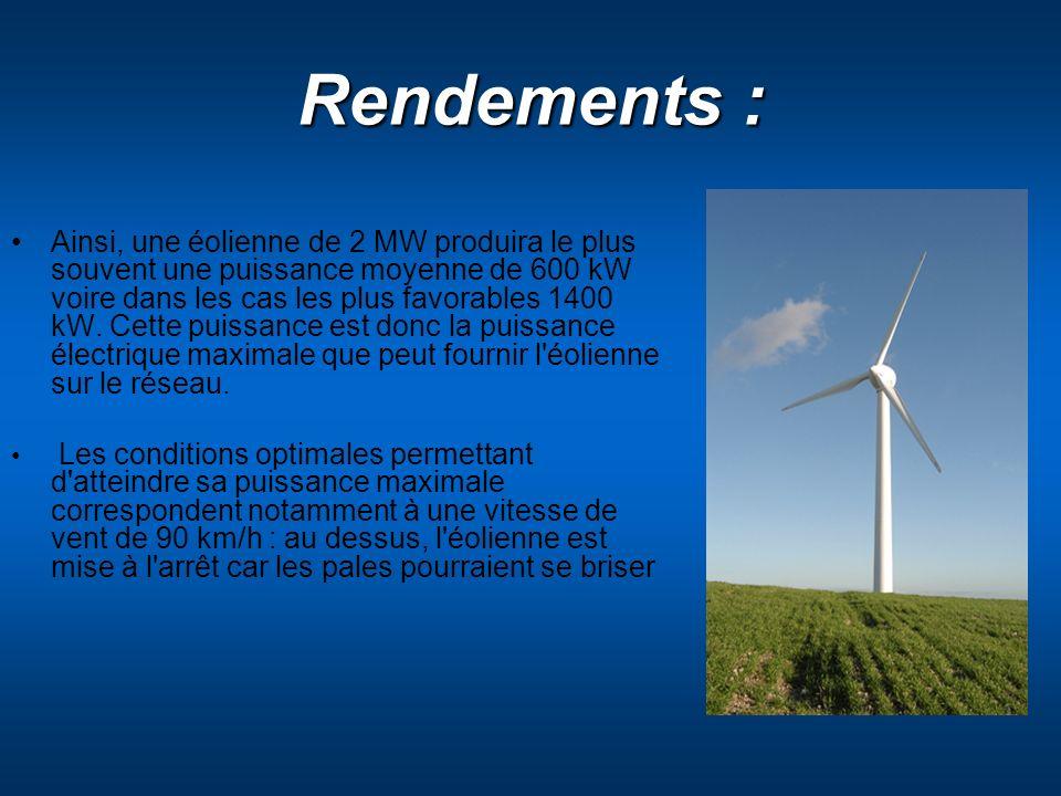 Rendements :