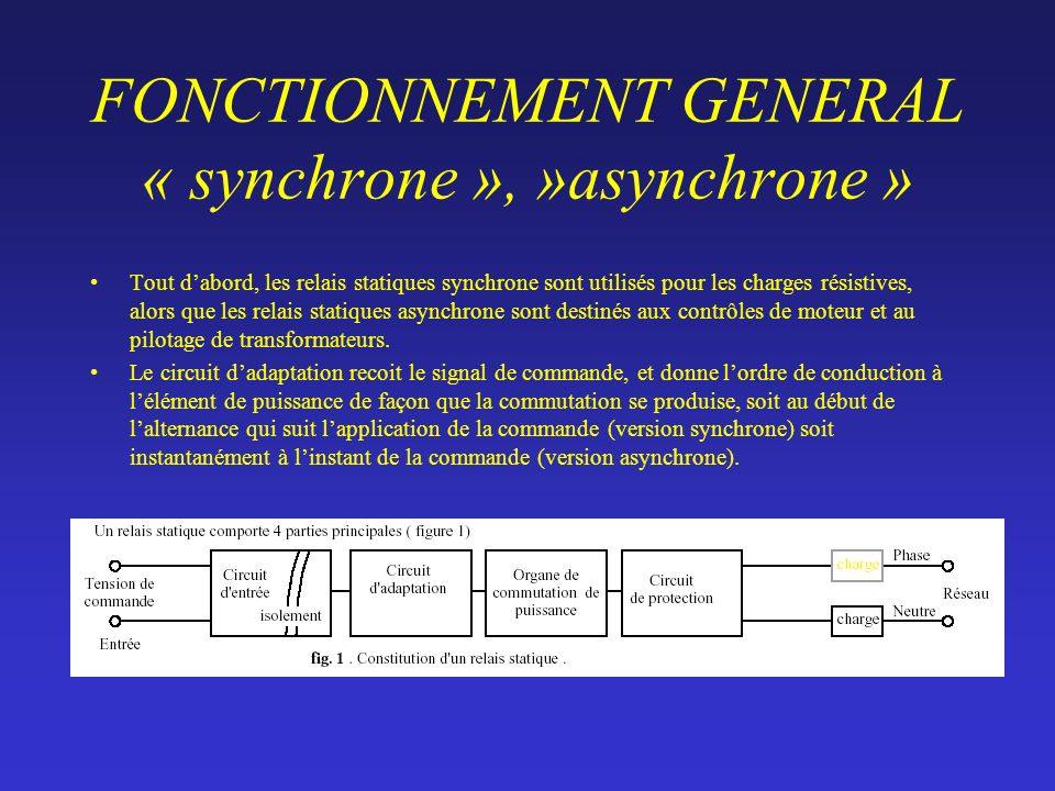 FONCTIONNEMENT GENERAL « synchrone », »asynchrone »