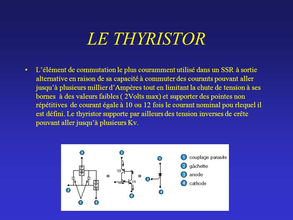 LE THYRISTOR