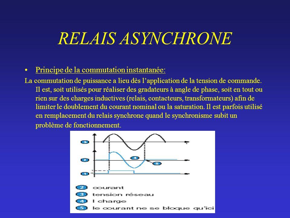 RELAIS ASYNCHRONE Principe de la commutation instantanée: