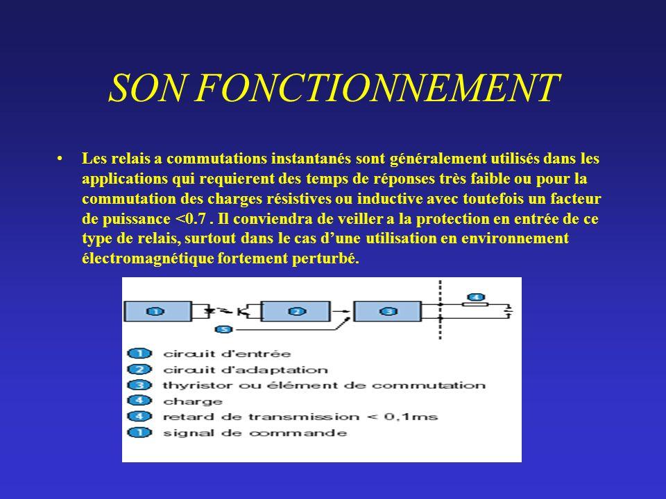 SON FONCTIONNEMENT