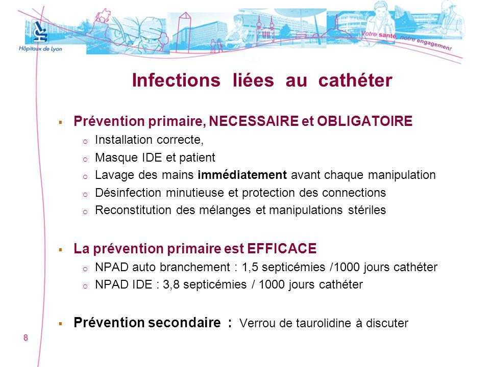 Infections liées au cathéter