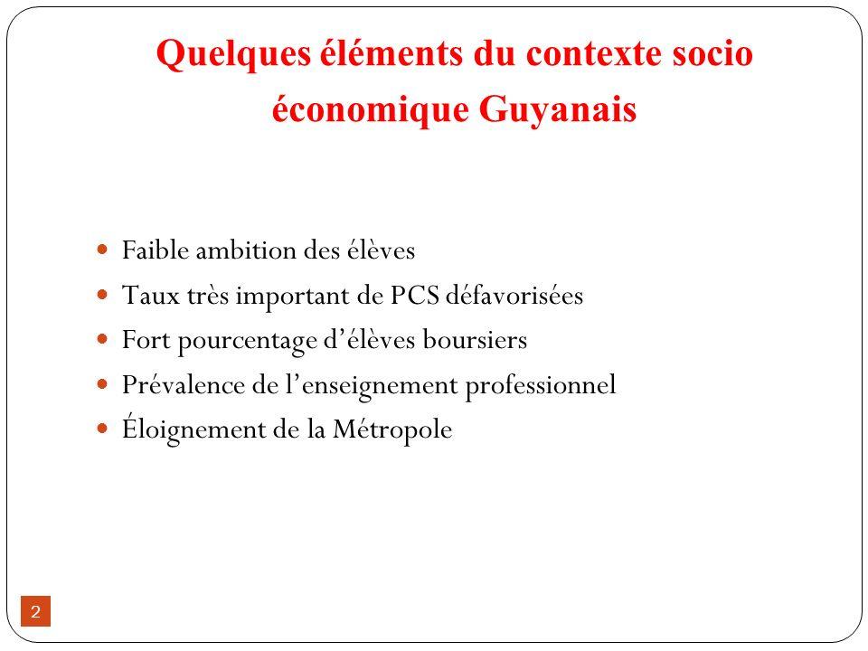 Quelques éléments du contexte socio économique Guyanais