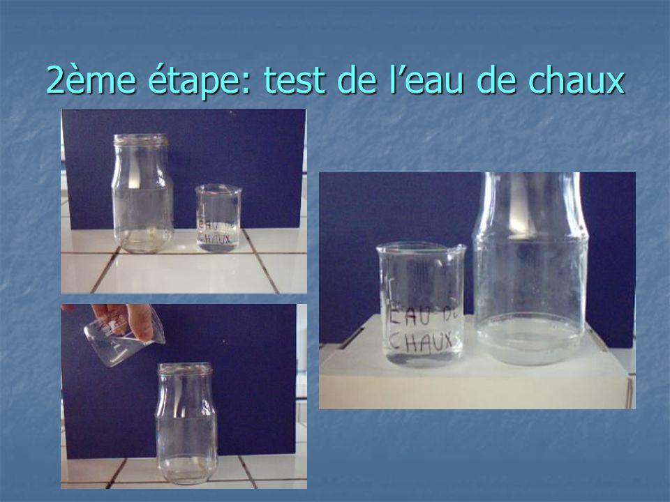 2ème étape: test de l'eau de chaux