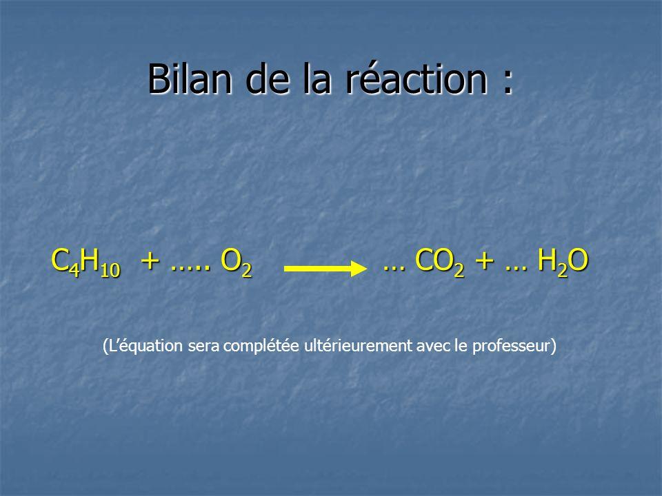 Bilan de la réaction : C4H10 + ….. O2 … CO2 + … H2O