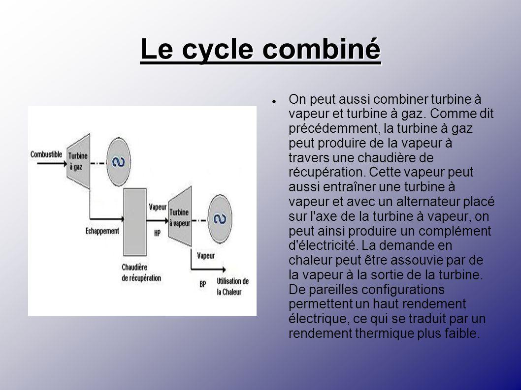 Le cycle combiné