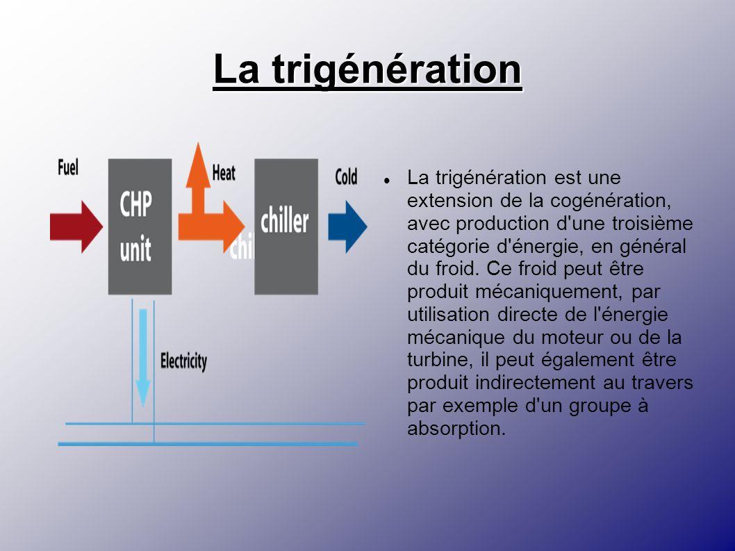 La trigénération