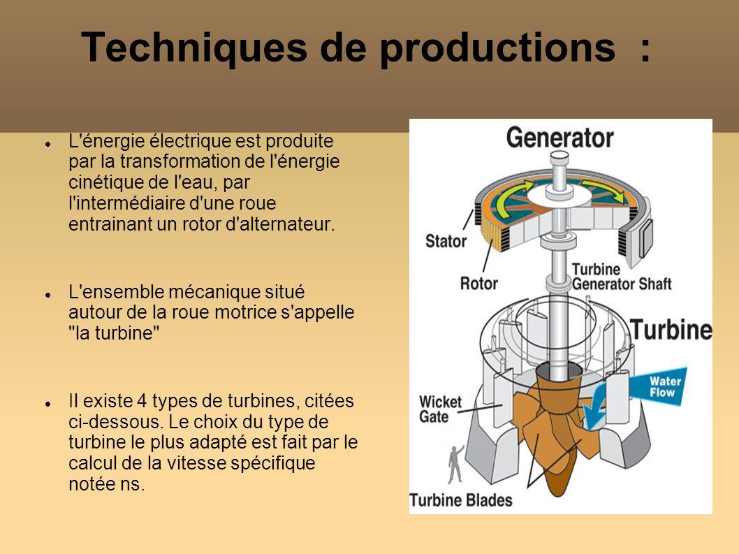 Techniques de productions :