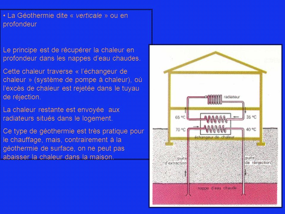 La Géothermie dite « verticale » ou en profondeur