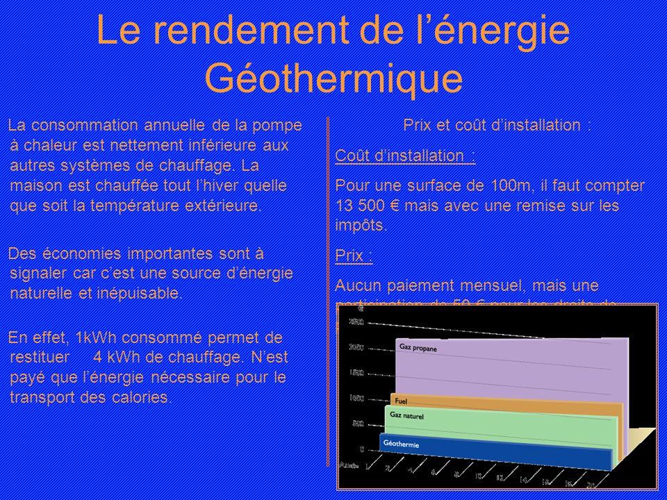 Le rendement de l'énergie Géothermique