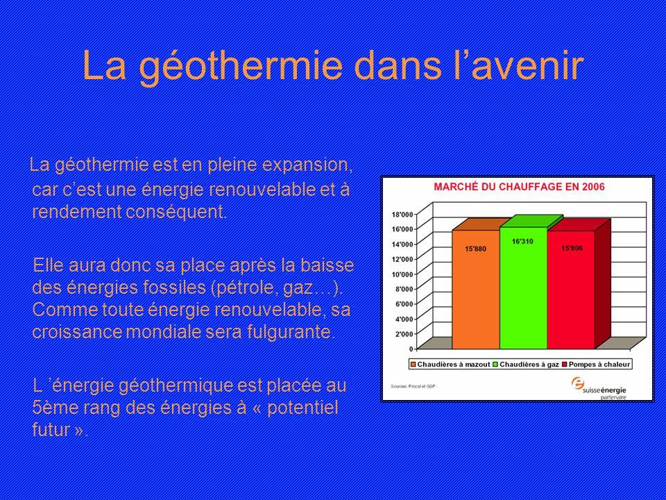 La géothermie dans l'avenir
