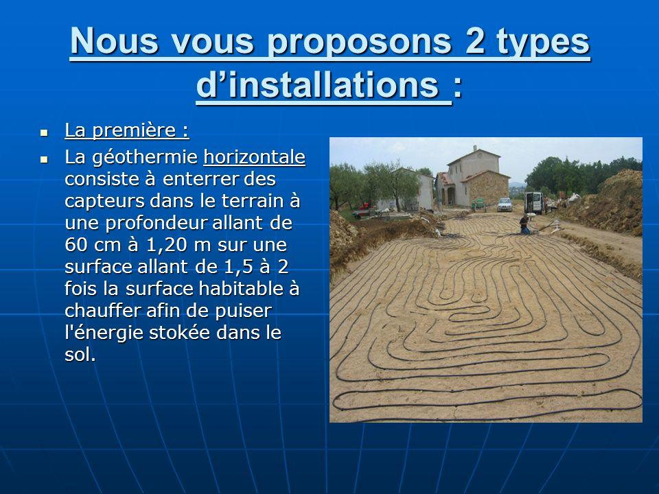 Nous vous proposons 2 types d'installations :