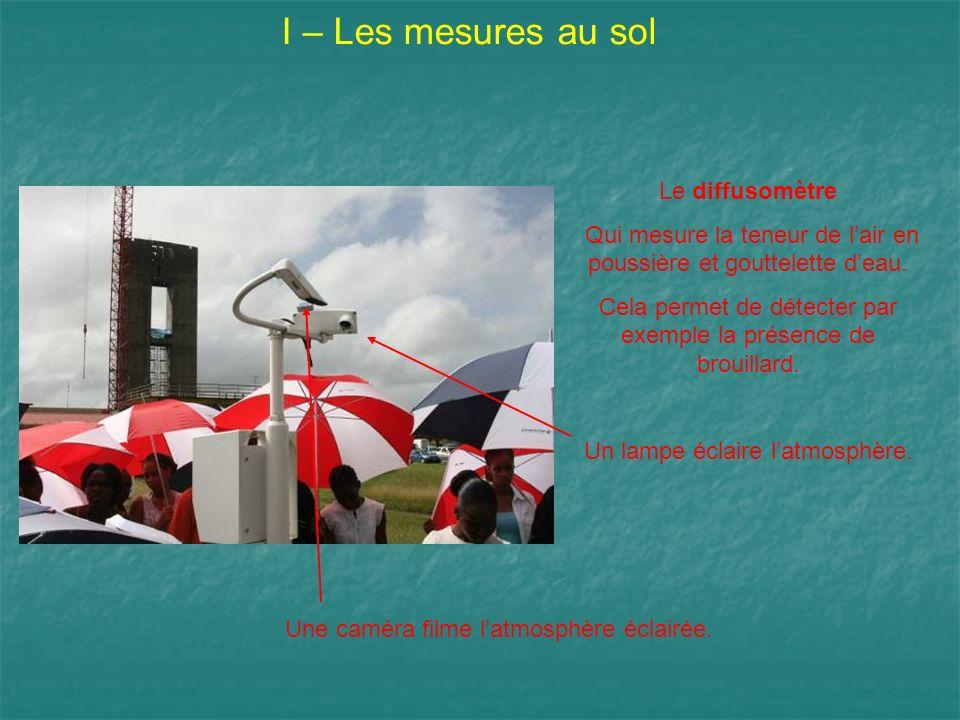 I – Les mesures au sol Le diffusomètre