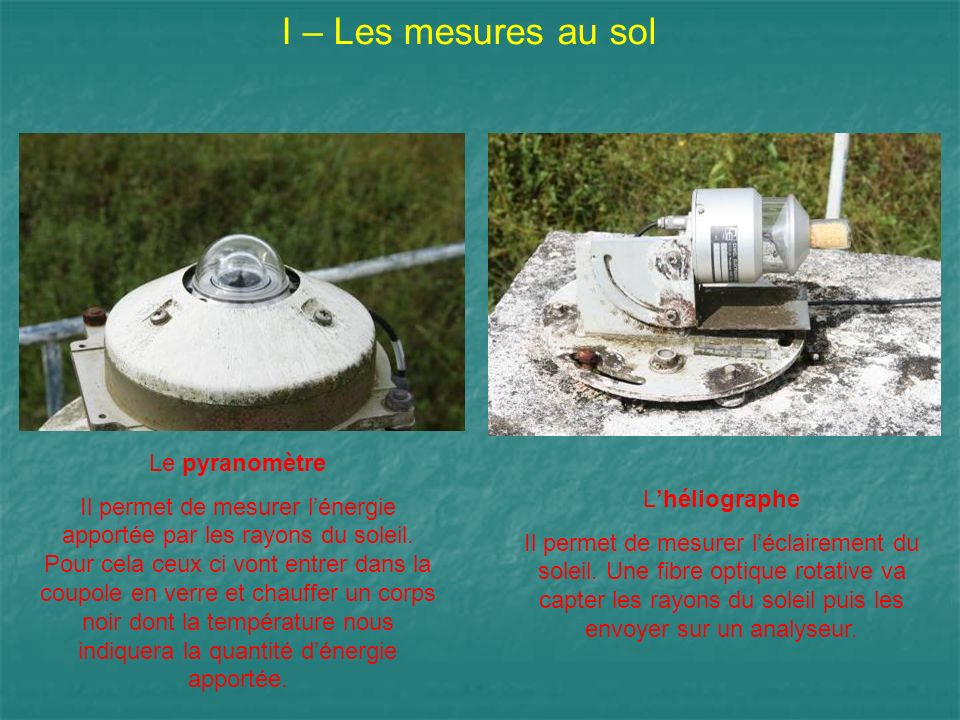 I – Les mesures au sol Le pyranomètre