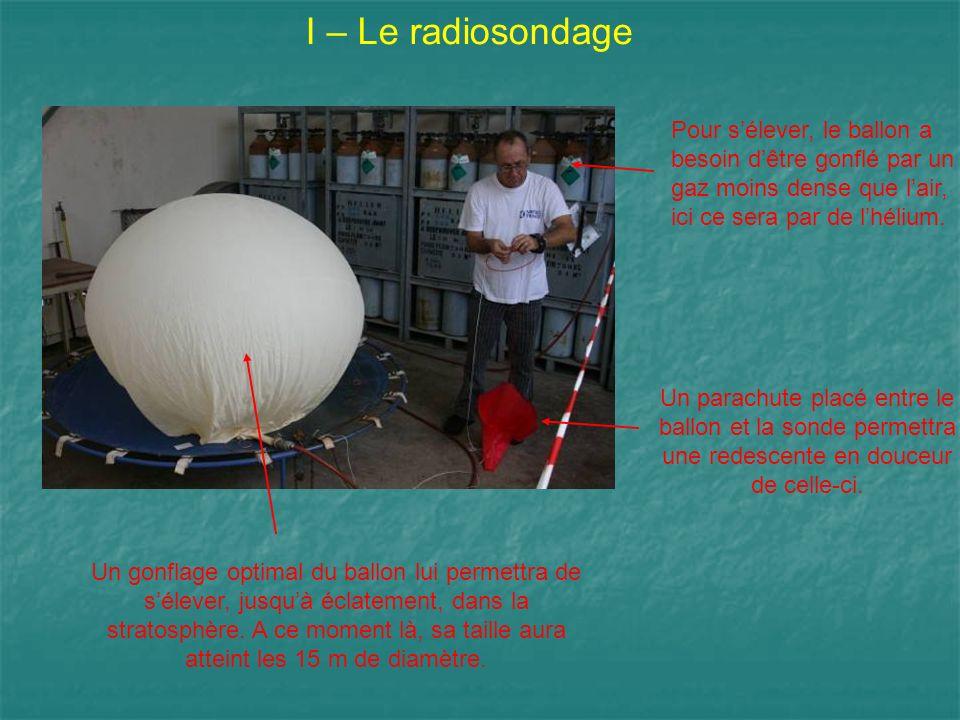 I – Le radiosondage Pour s'élever, le ballon a besoin d'être gonflé par un gaz moins dense que l'air, ici ce sera par de l'hélium.