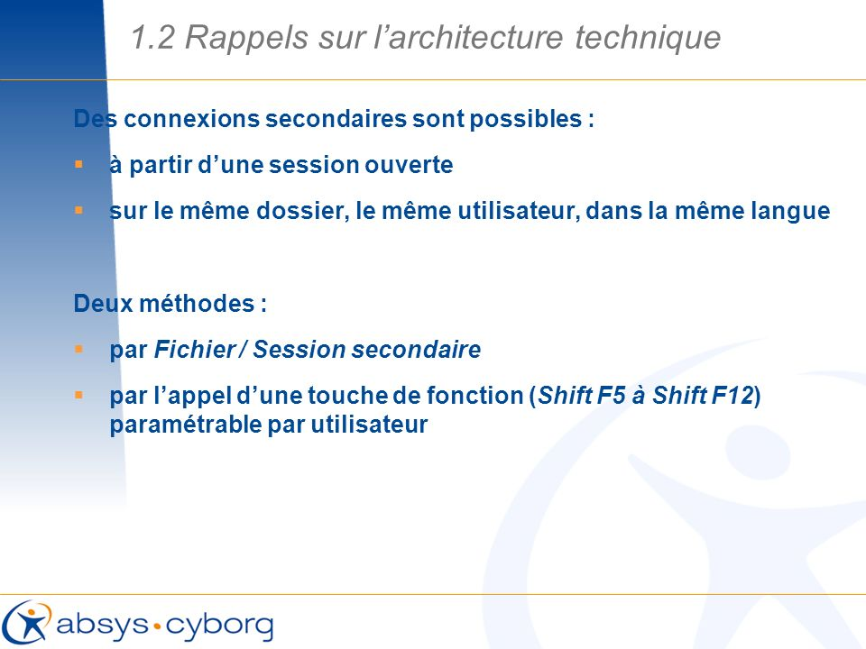 1.2 Rappels sur l'architecture technique