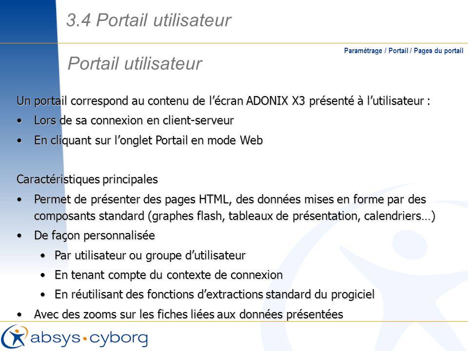 3.4 Portail utilisateur Portail utilisateur
