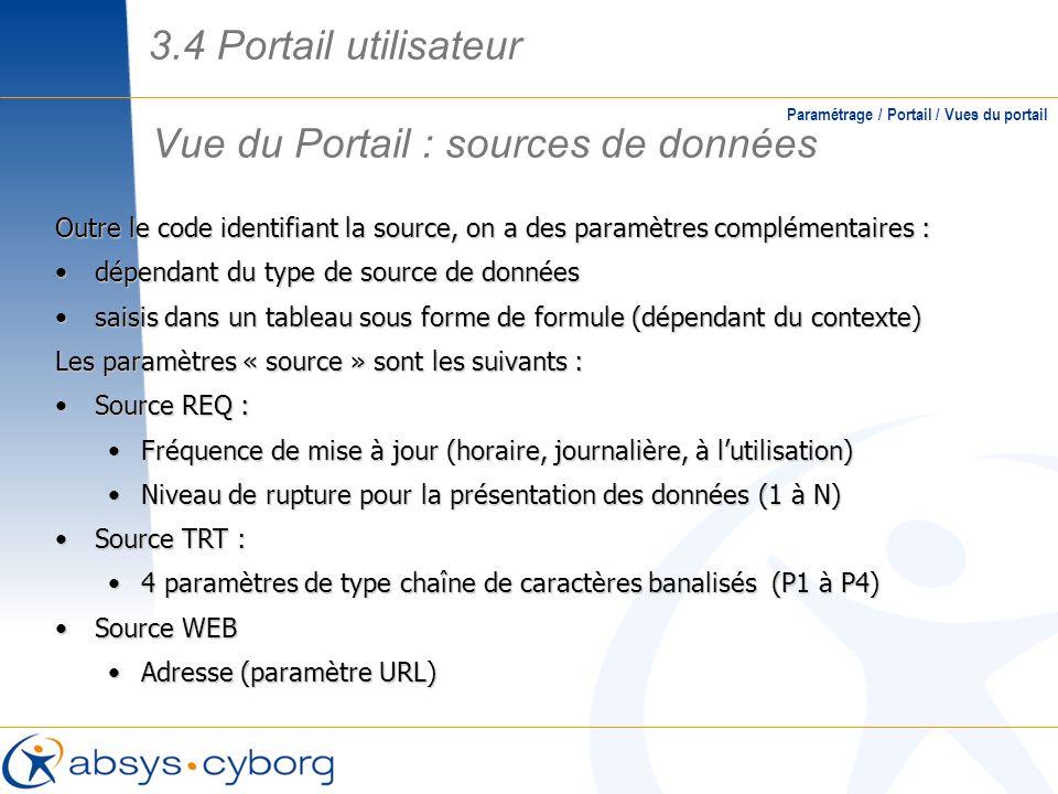 Vue du Portail : sources de données