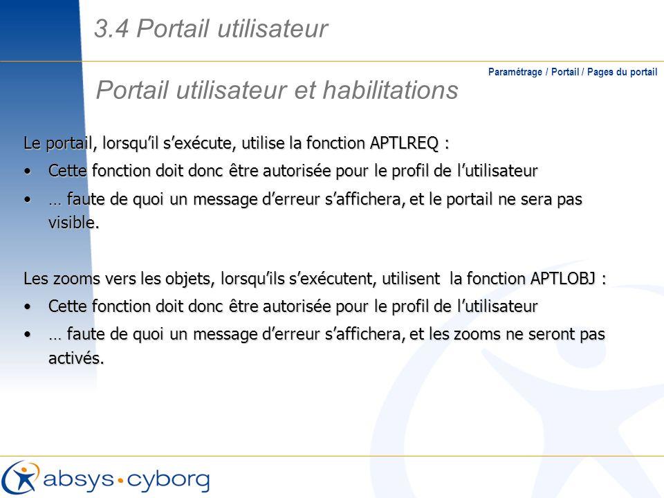 Portail utilisateur et habilitations